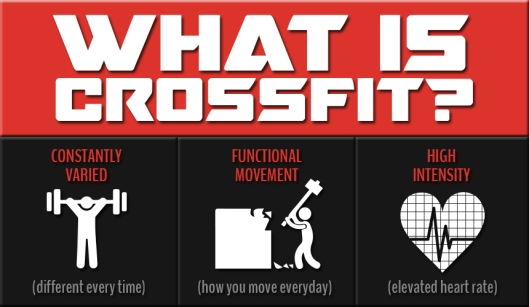 CFN_what_is_crossfit2