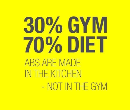 30-gym-70-diet-abs-are-made-in-the-kitchen-not-in-the-gym-100241.jpg